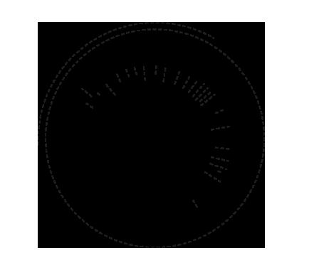 Circle_II